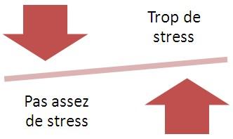 gestion-stress