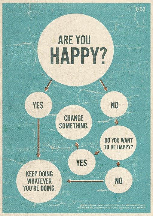 etes vous heureux