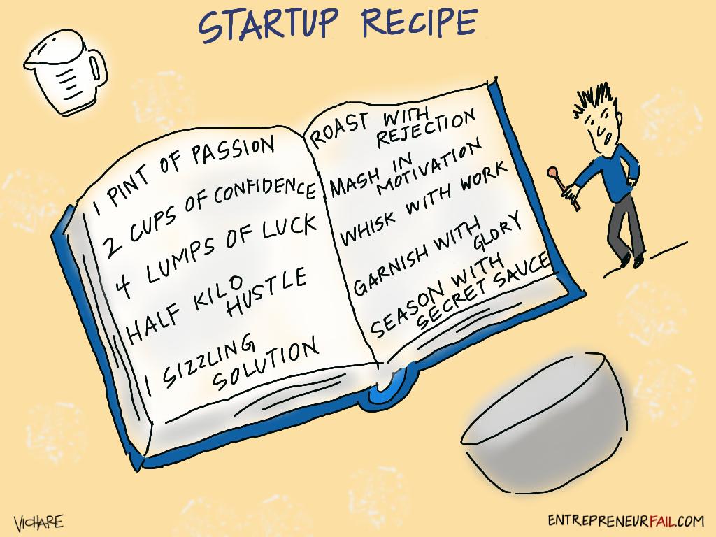 #entrepreneurfail Startup Recipe